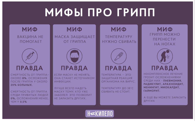 Гриппп