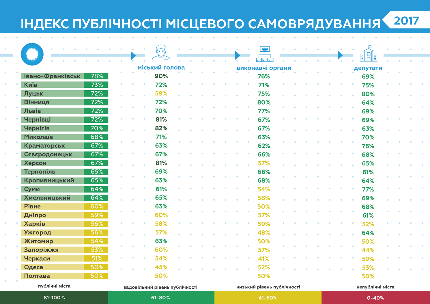 Index_2017