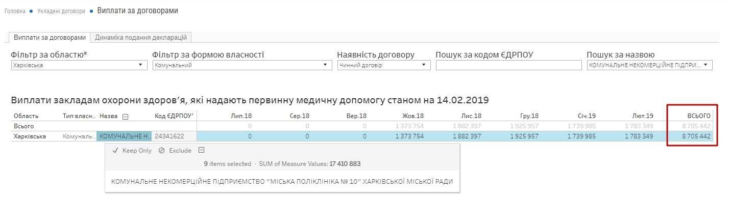 Виплати за договорами - Google Chrome